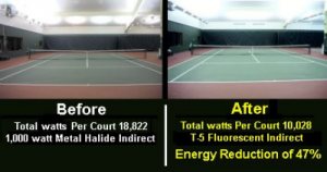 tennis lights, indirect indoor tennis lighting fixture using t5 high output fluorescent