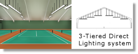 Courtbrite Direct tierd tennis court lighting system design for new tennis court construction of existing lighting retrofit